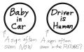 Driverishuman